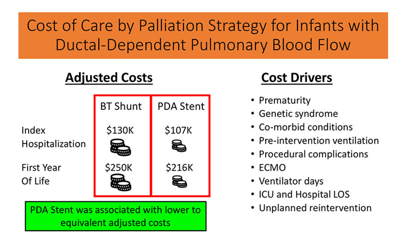 Differences in Cost of Care - PDA Stent and Modified BT Shunt